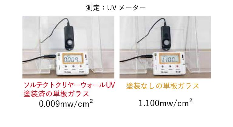 UVカット効果